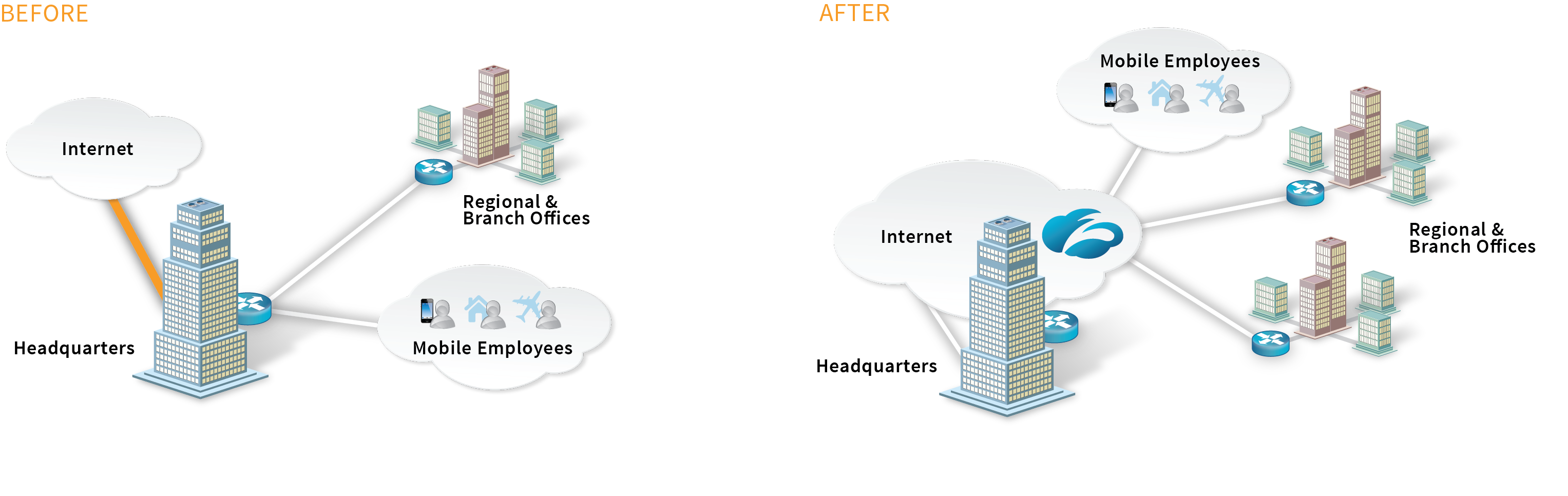 backhaul-before-and-after